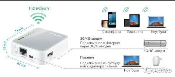Интернет с 3g/4g usb модема через компьютер на роутер и раздача по wi-fi