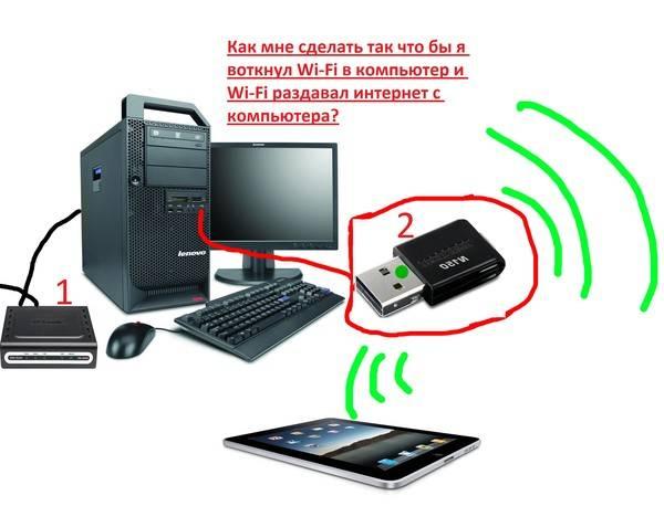 Надо ли отключать wifi роутер на ночь   настройка оборудования