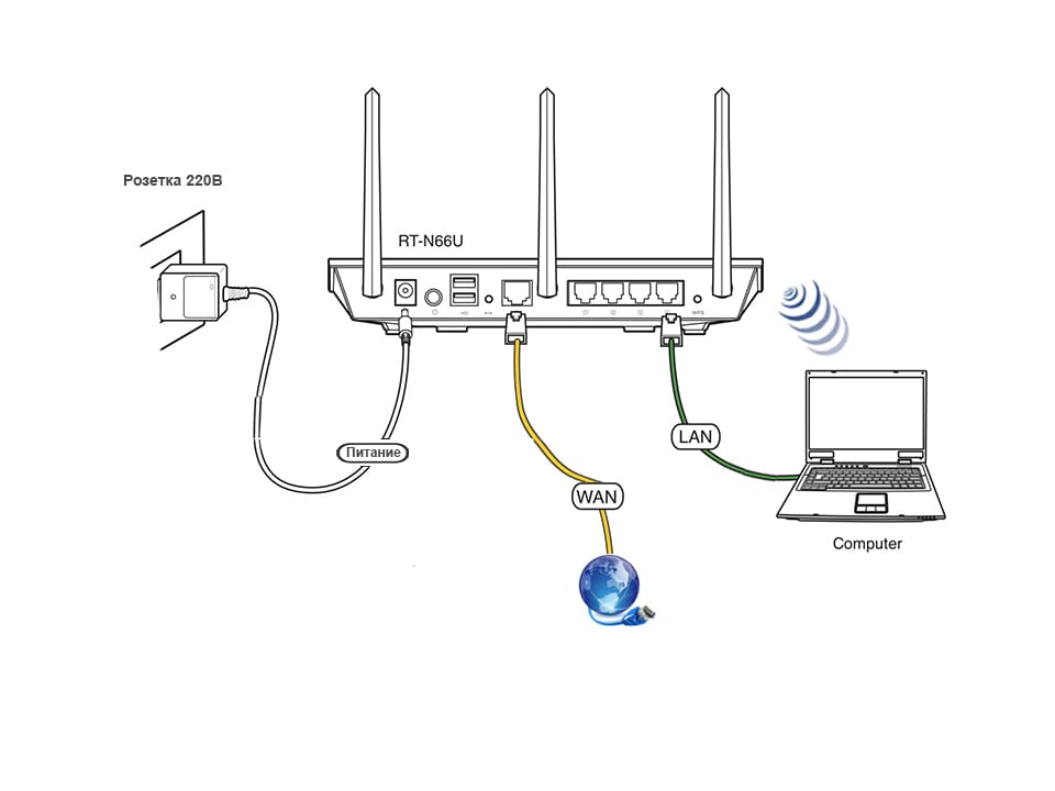 Как подключить жесткий диск или флешку к роутеру