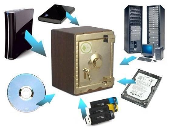 Что такое, для чего нужен и как выбрать nas?   советы по использованию сетевого хранилища – mediapure.ru