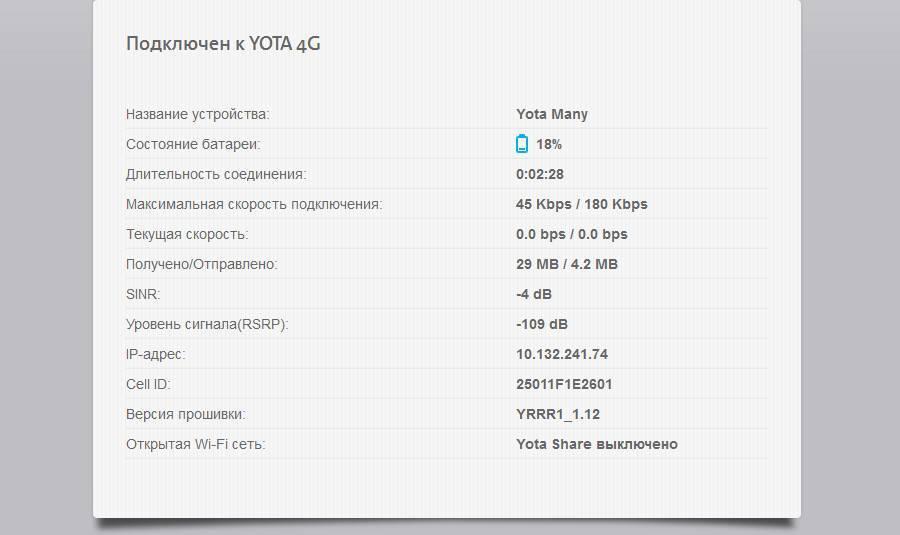 Как узнать пароль от wifi модема и роутера yota: подробная инструкция