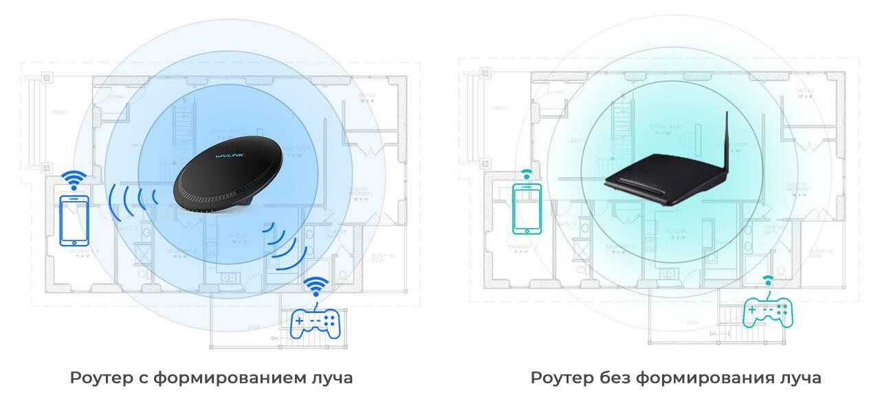Технология mu-mimo: что это такое, и зачем нужен роутер с её поддержкой? - 4pda