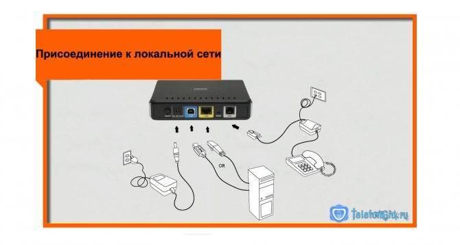Как подключить интернет от ростелеком в частный дом