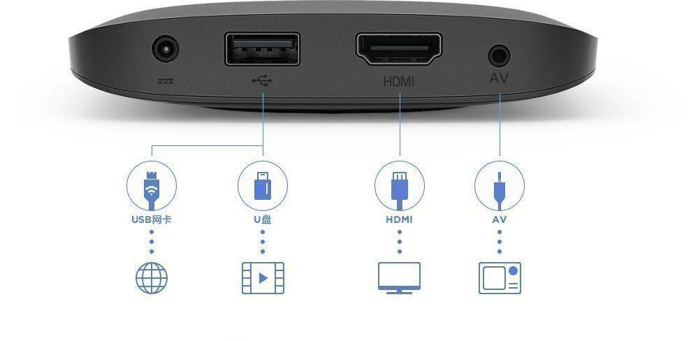 Приставка mi box не видит wi-fi и не подключается: причины, как исправить?