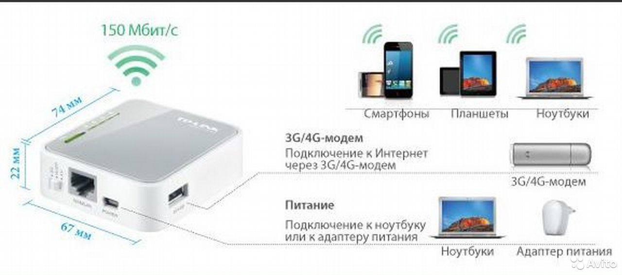 Может ли ноутбук раздавать wi-fi без роутера? что для этого нужно и как настроить?