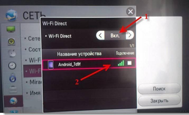 Для чего телевизору wi-fi и как к нему его подключить?