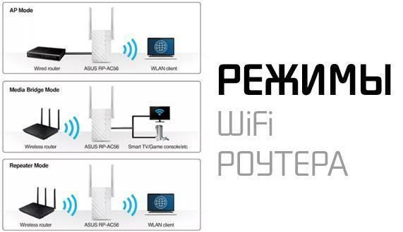 Роутер tenda в режиме повторителя wifi (репитера, wisp, wds моста) — как настроить усиление сигнала беспроводной сети?