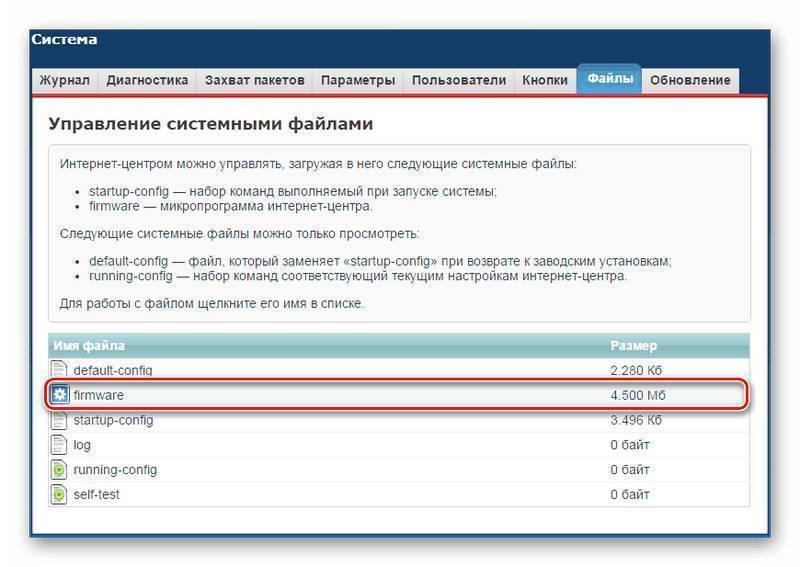 Опции и варианты настройки интернет-центра zyxel keenetic ultra