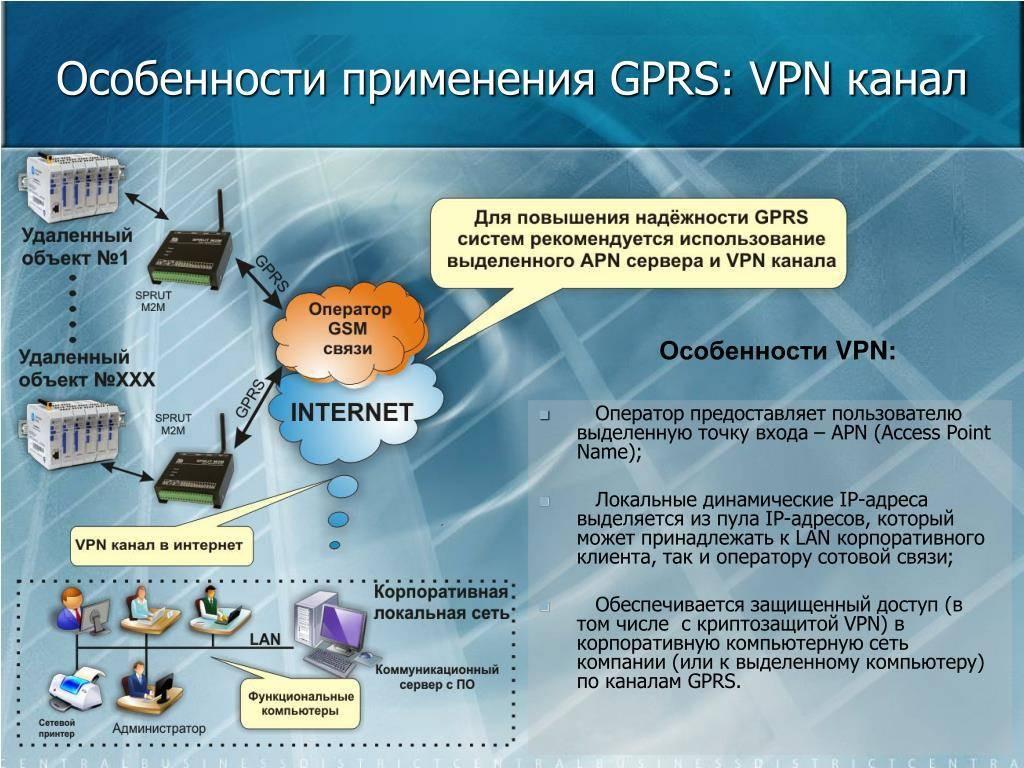 Что такое gprs интернет