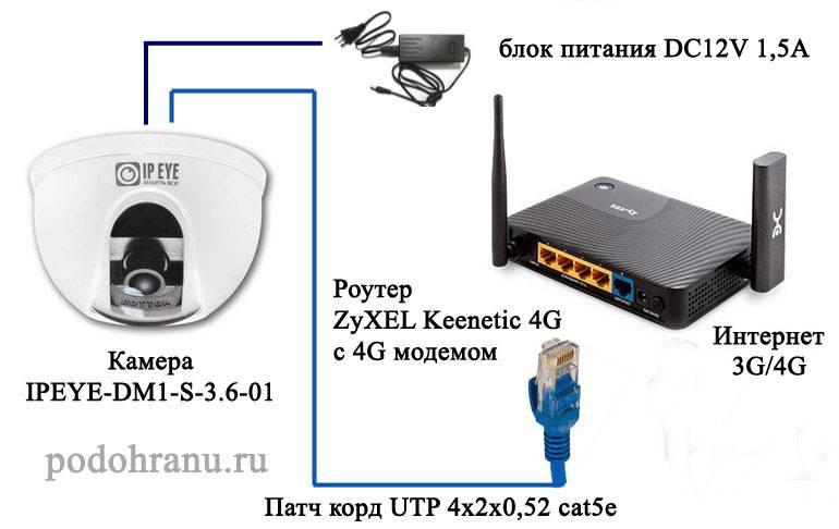 Поворотная cетевая ip камера tp-link tapo c200 (1080p) для облачного беспроводного видеонаблюдения по wifi — обзор и отзыв