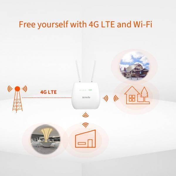 Обзор wifi роутера tenda ac6 (ac1200) — характеристики, скорость, отзыв
