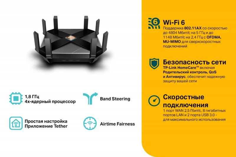 Тест-драйв wi-fi роутера tp-link archer ax6000