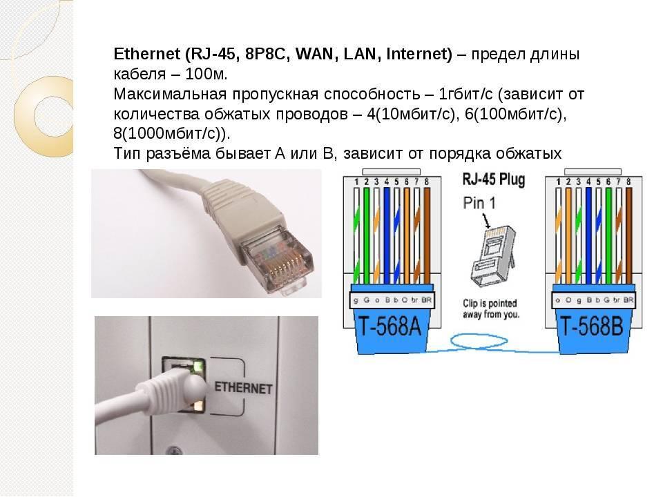 Бывают ли переходники с dsl на wan. как соединить adsl модем с wi-fi роутером сетевым кабелем? схема подключения и настройка