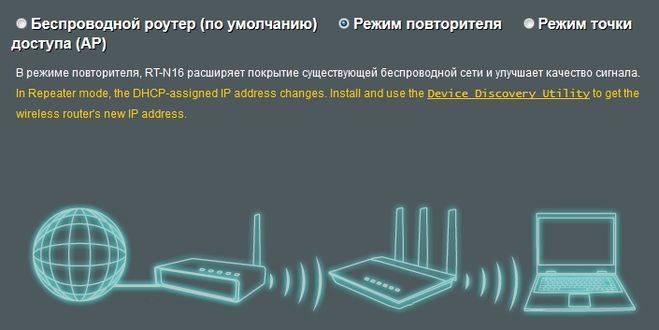 Просто о сложном: как работает wi-fi и что это вообще такое