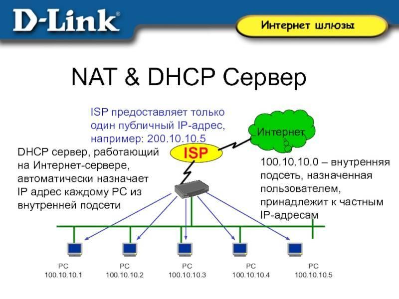 Как включить dhcp на сетевом адаптере windows 7, 8, 10 + видео