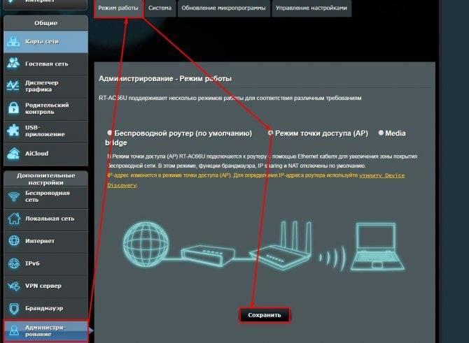 Как настроить роутер wifi за 12 шагов - для новичков - вайфайка.ру