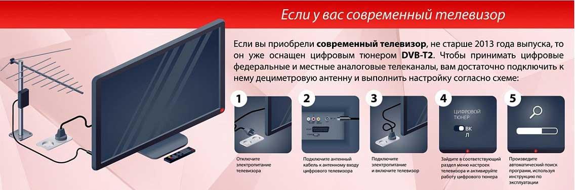 4 способа подключения цифрового тв к телевизору без приставки
