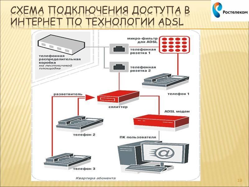 Настройка интернета ростелеком для windows 7/8/10/xp: инструкция