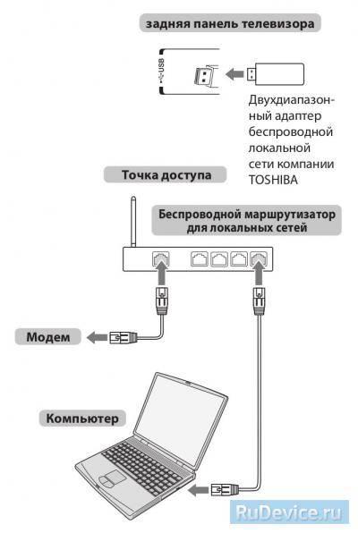 Беспроводной дисплей miracast (widi) в windows 10