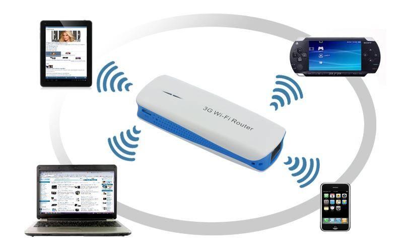 Как подключить 3g или 4g модем к wifi роутеру по usb