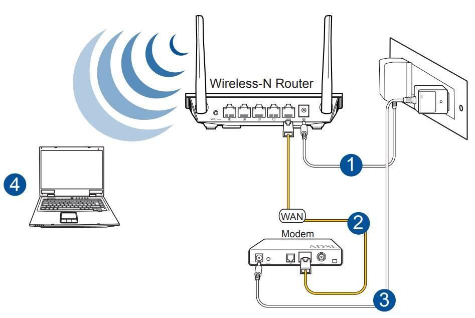 Подключение и настройка wi-fi репитера: как из роутера сделать повторитель сигнала