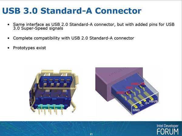 Чем отличается usb 2.0 от usb 3.0: особенности и отличия | в чем разница