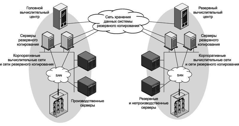 Облако бесплатно. как создать дома помойку файлов и пользоваться везде