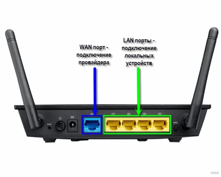 Для чего нужен wi-fi адаптер?