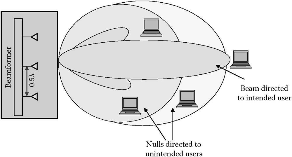 Ни минуты оффлайн — выбираем промышленный lte-роутер / хабр