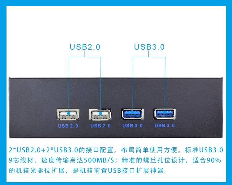 О разъёме usb 2.0: история появления, виды, отличия и развитие
