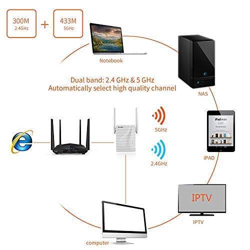 Обзор ретранслятора wifi tenda a9 extender — отзыв про репитер беспроводного сигнала