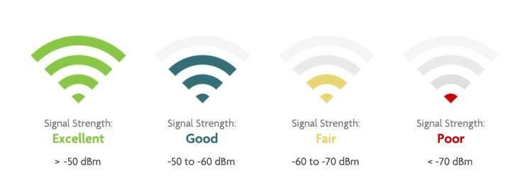 Почему плохо работает вай-фай — как настроить беспроводной интернет