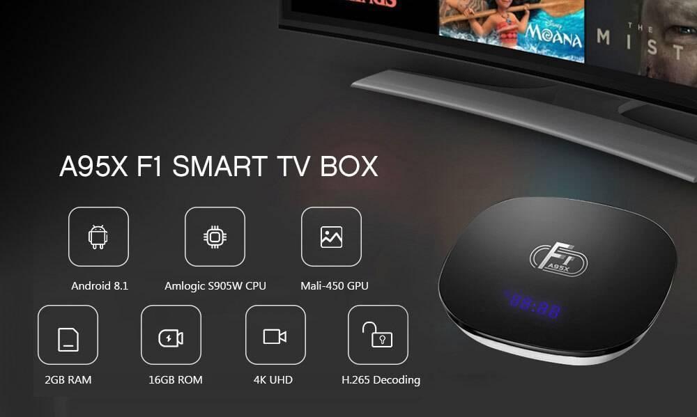 Обзор тв приставки vontar x96 mini smart box на android tv — настройка и отзыв