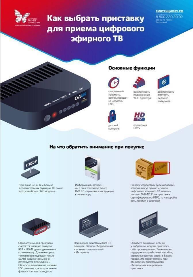 Настройка цифровой антенны