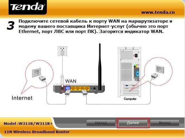 Что такое разъем wan и lan на роутере — подключение и настройка сети интернет по кабелю
