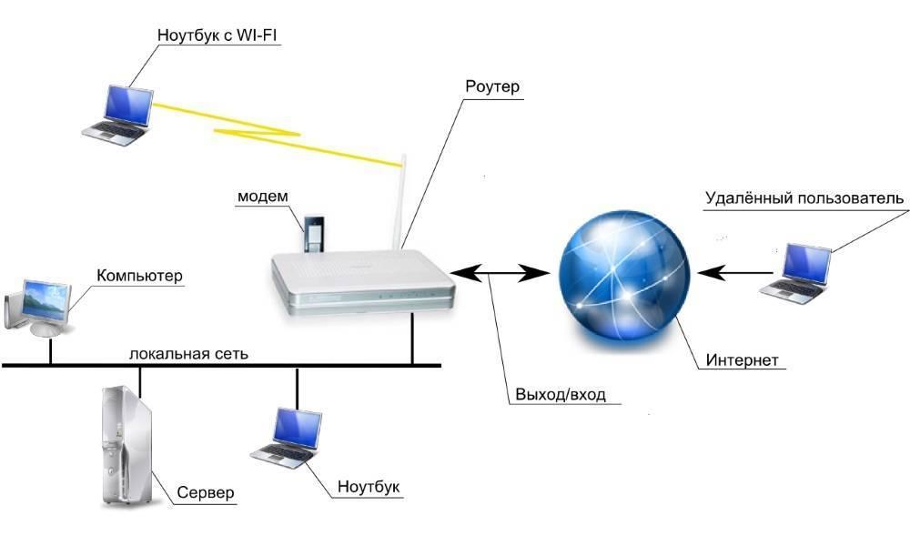 Как защитить от взлома корпоративные сети wi-fi