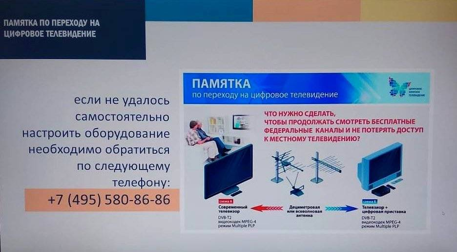 Cтандарты цифрового телевидения: dvb-t, dvb-t2, dvb-c, dvb-c2, dvb-s, dvb-s2
