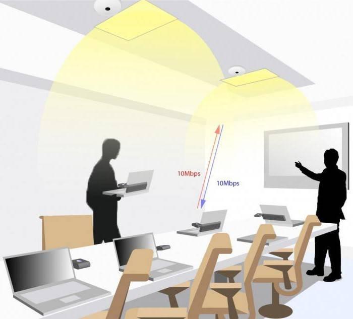 Li-fi способен полностью изменить подход к промышленной передачи данных