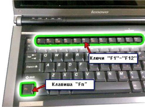 Не работает кнопка fn на ноутбуке: с чем связано и что делать, чтобы избавиться от проблемы