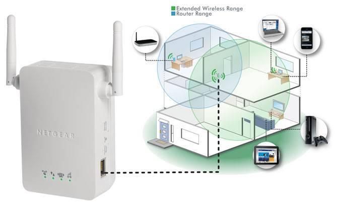 Как усилить сигнал wifi роутера: проблемы с сигналом и пути решени