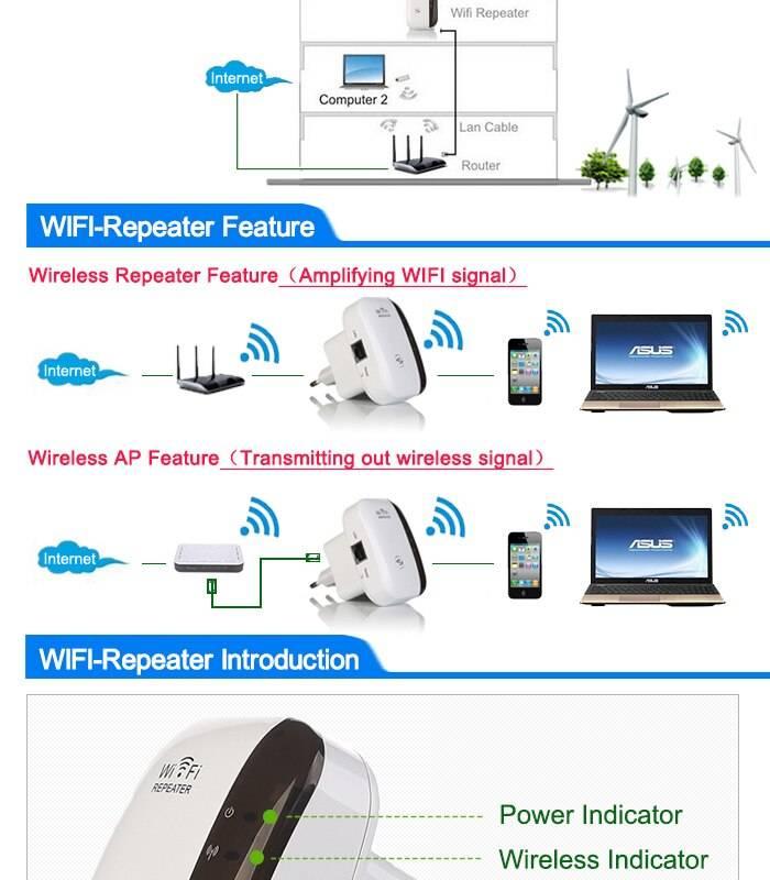Настройка роутера asus в качестве репитера (режим повторителя wi-fi сети)