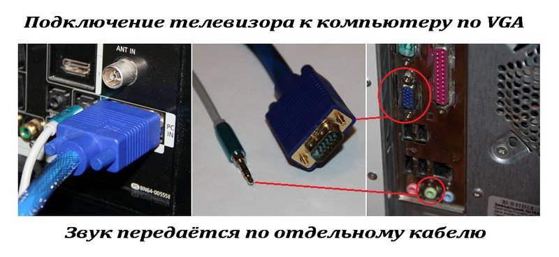 Как подключить телевизор к компьютеру через hdmi windows 10 и 7