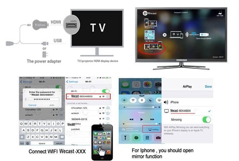 Как вывести (передать) видео с mac (macbook) на телевизор  | яблык