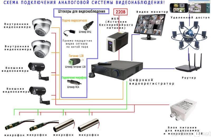 Ip камера xiaomi yi ants white – умная камера наблюдения