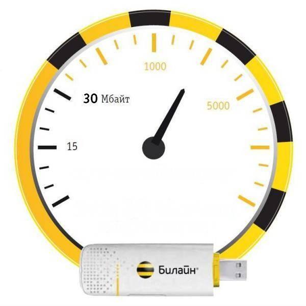 Интернет «билайн»: оптимизация модема и увеличение скорости интернета