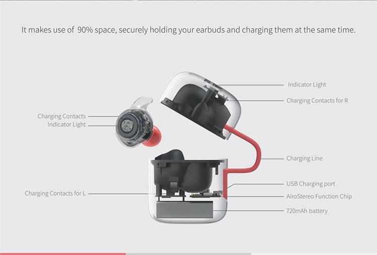 Обзор наушников tws i15: качество звука - info headphone