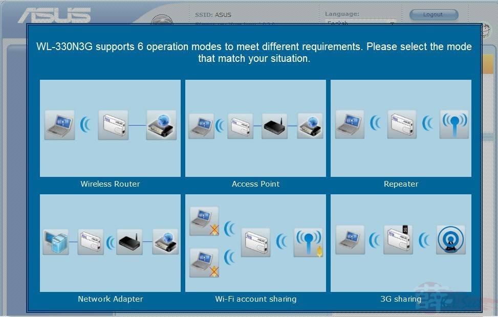 Asus wl 330n3g настройка - вэб-шпаргалка для интернет предпринимателей!