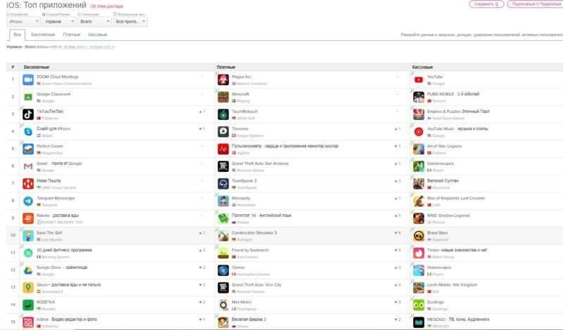 Программы для андроид — топ-30 самых полезных приложений 8 типов