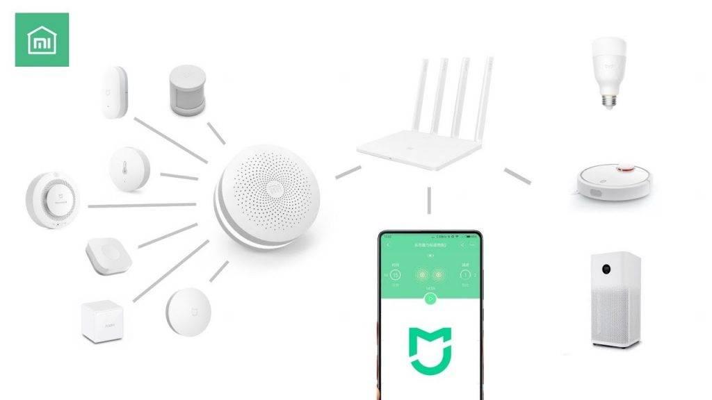 Набор умного дома xiaomi - обзор aqara smart home, как подключить все компоненты системы и датчики комплекта, с чего начать управление?