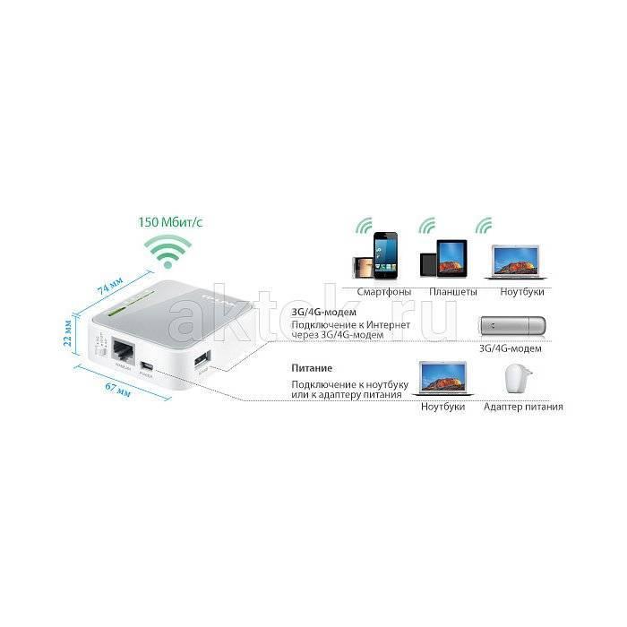 Раздача интернета с модема мегафон, мтс и йота через ноутбук на телефон
